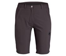 Outdoor-Shorts RUNBOLD