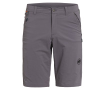 Outdoor-Shorts