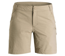 Shorts EXPLORATION