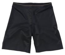 Shape-Pants, Schwarz