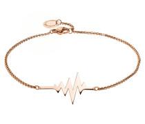 Heartbeat Bracelet in Edelstahl