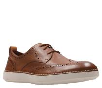 Sneaker, Business