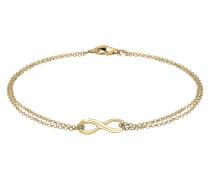 Armband Infinity Symbol Love Unendlich 925 Sterling Silber